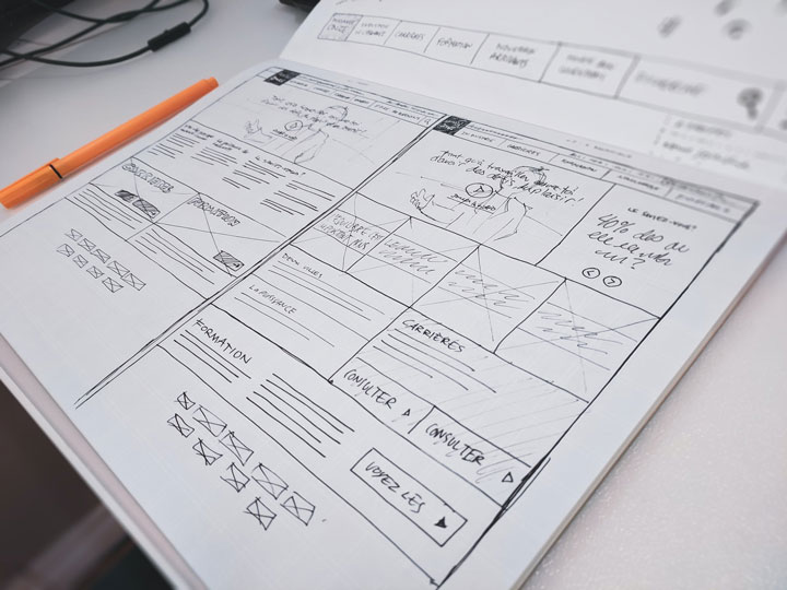 web design section notes